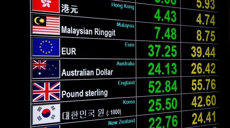 An Overview of Forex Trading